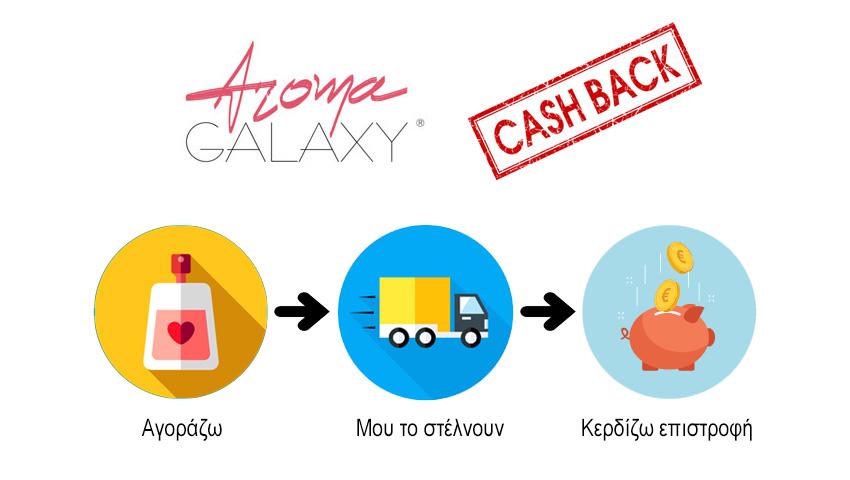 Aromagalaxy Cashback